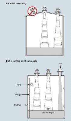 vị trí lắp đặt probe lu