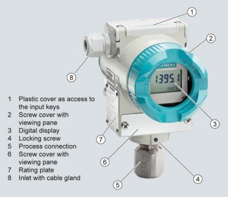 P DS III Design